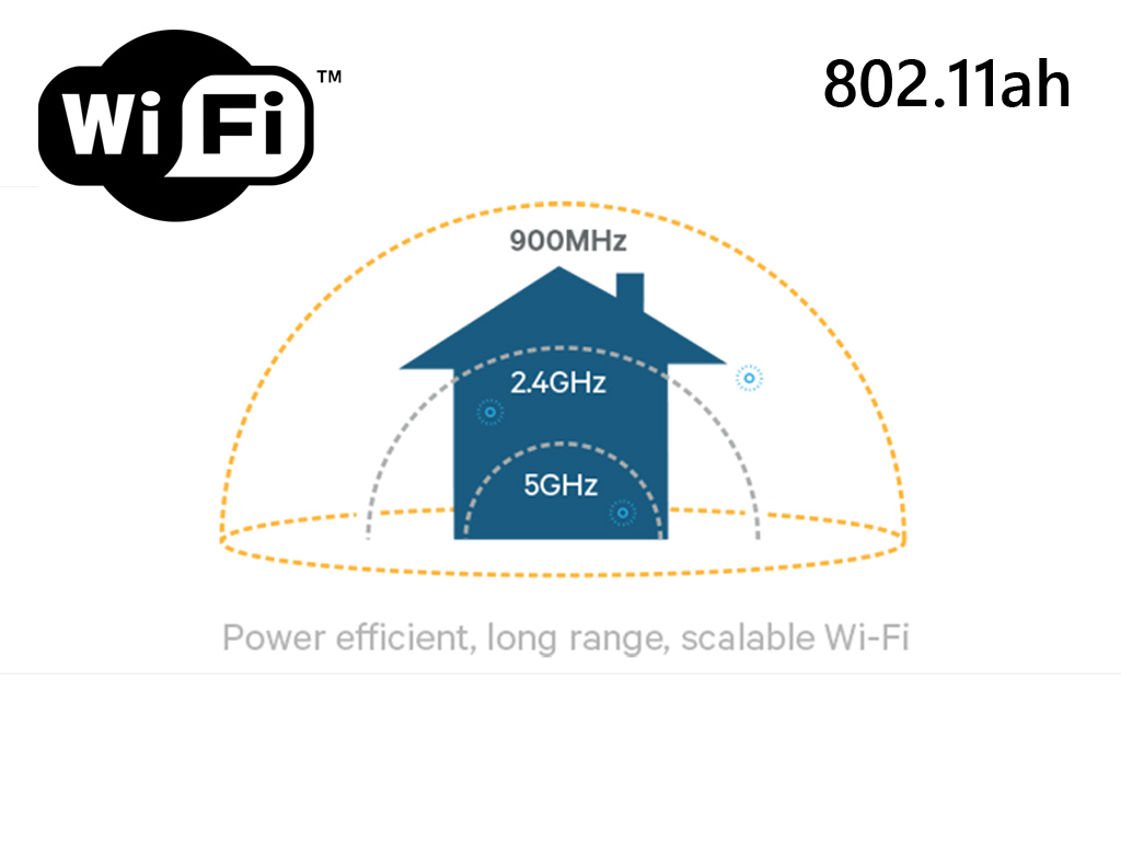 wifi-halow-techmasterblog-mashud