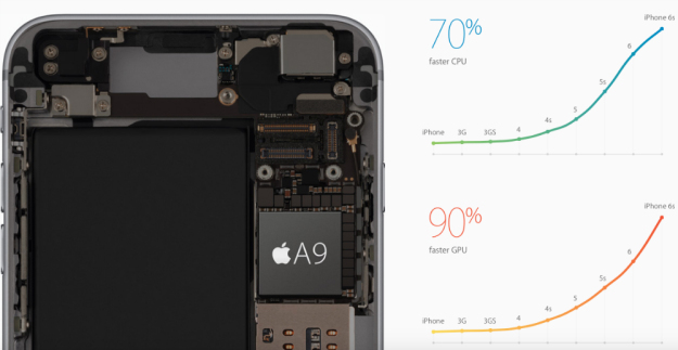 apple-iphone-6s-processor