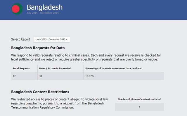 facebook_report